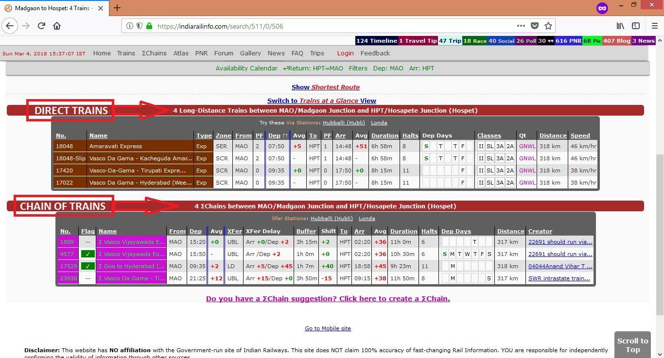 Indian train journey planning Hampi list